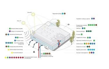 Earth Simulation Laboratory